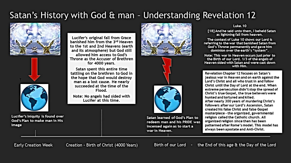 Satan's History with God & Man.jpg