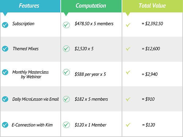 Elite VIP Package - Value Table.jpg