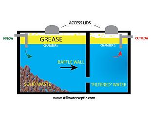 Baffle Wall diagram