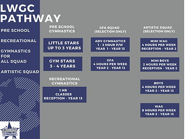LWGC PATHWAY 1.png