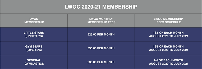 Membership Fees New Members 2020:2021.pn