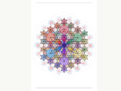 The Seven Spatial Centers