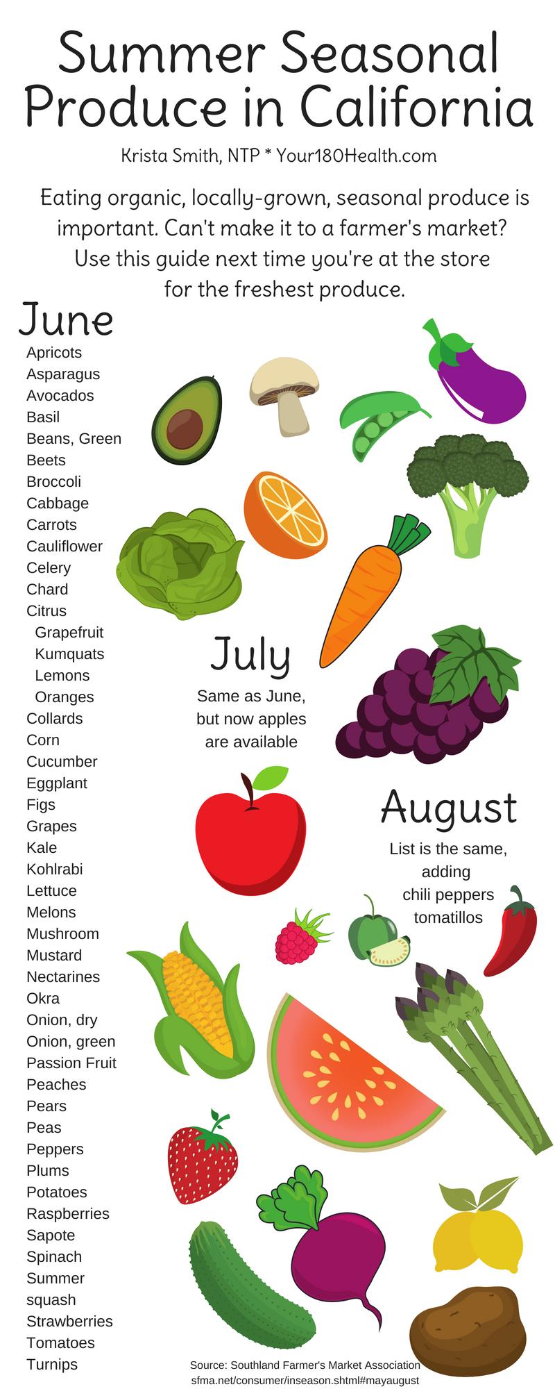 summer seasonal produce guide california farmers market healthy vegetables fruits organic locally grown nutritious
