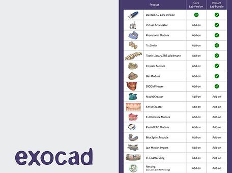תוכנת exocad כולל 7 מודולים