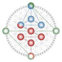 Gene Keys Image 2.jpg