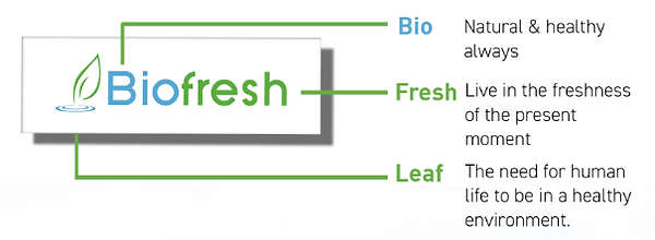 Biofresh definition.PNG