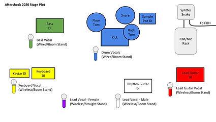 2020 Stage Plot.jpg