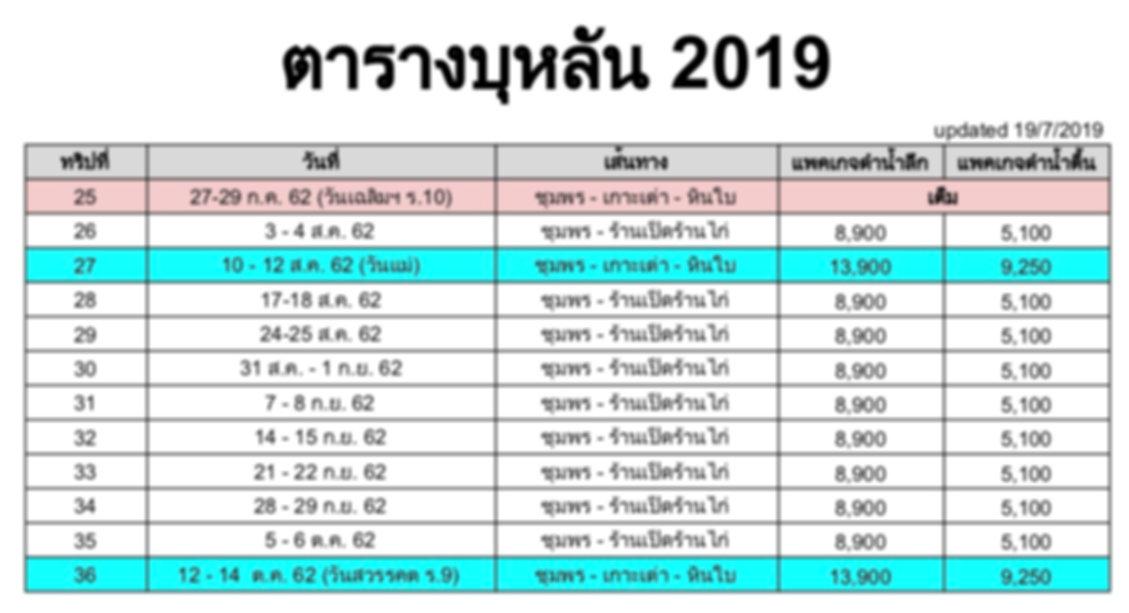 Bulun booking control 2019.jpg