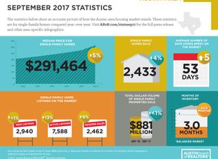 September 2017 Austin Area Market Report