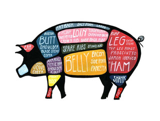 Guide to Pork Cuts