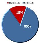 soft skills image 2.png