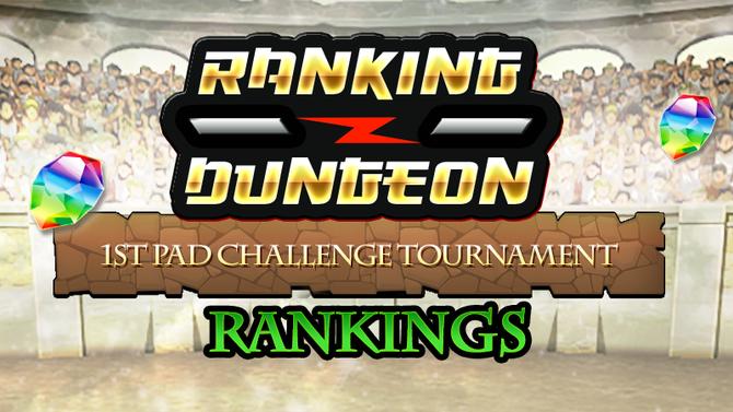 1st PAD Challenge Tournament Rankings!