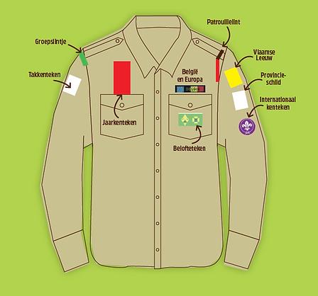 Uitleg uniform.png