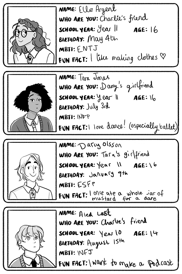 Vol 3 - Character Profiles 2.png