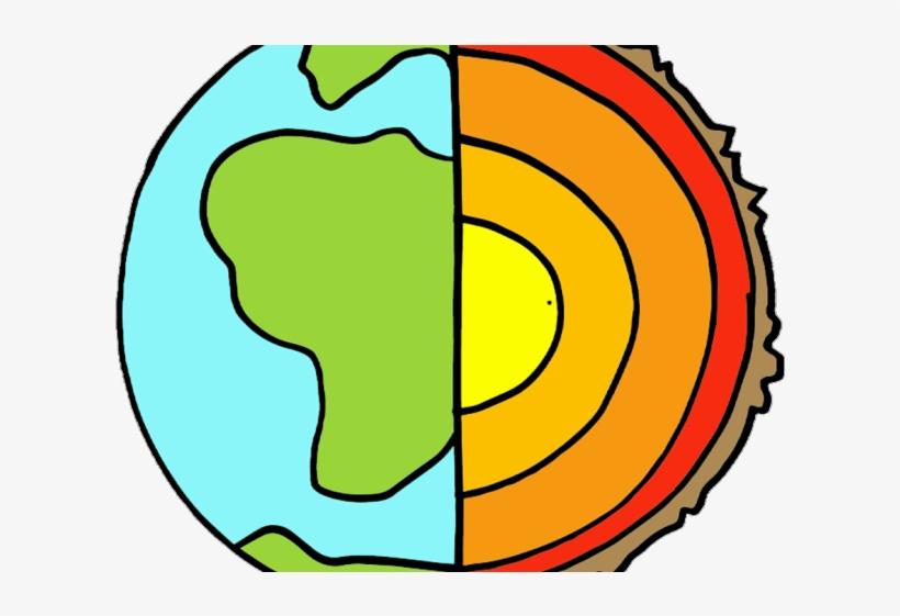 High School Earth Science