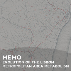 MEMO | Evolution of the Lisbon metropolitan area metabolism. Lessons towards a Sustainable Urban Fut