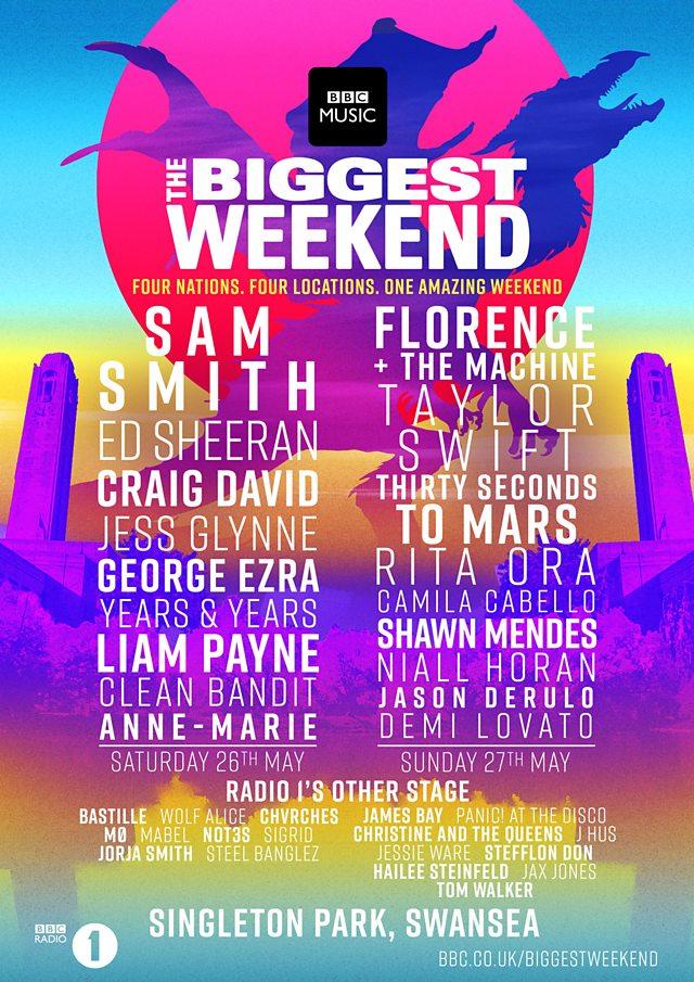VIP BBC Radio 1 Biggest Weekend - Swansea