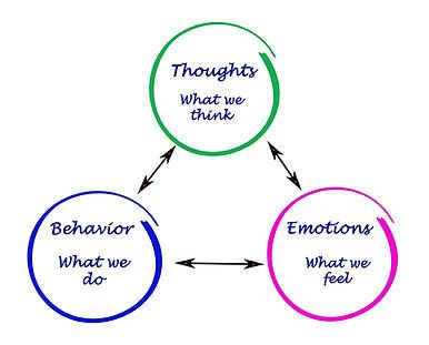 psicoterapia-cognitivo-comportamentale.j