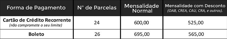 LICITAÇÃO_Tabela - Pós Online - ENG.CLINICA.png