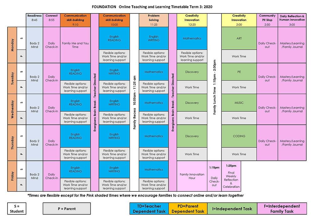 FOUNDATION  Online T&L Timetable Term 3.