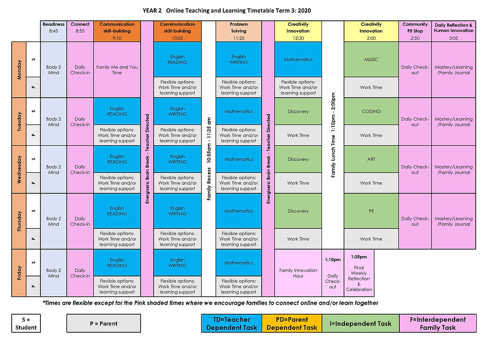 YEAR 2  Online T&L Timetable Term 3.jpg