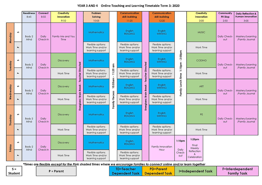 YEAR 3 AND 4  Online T&L Timetable Term