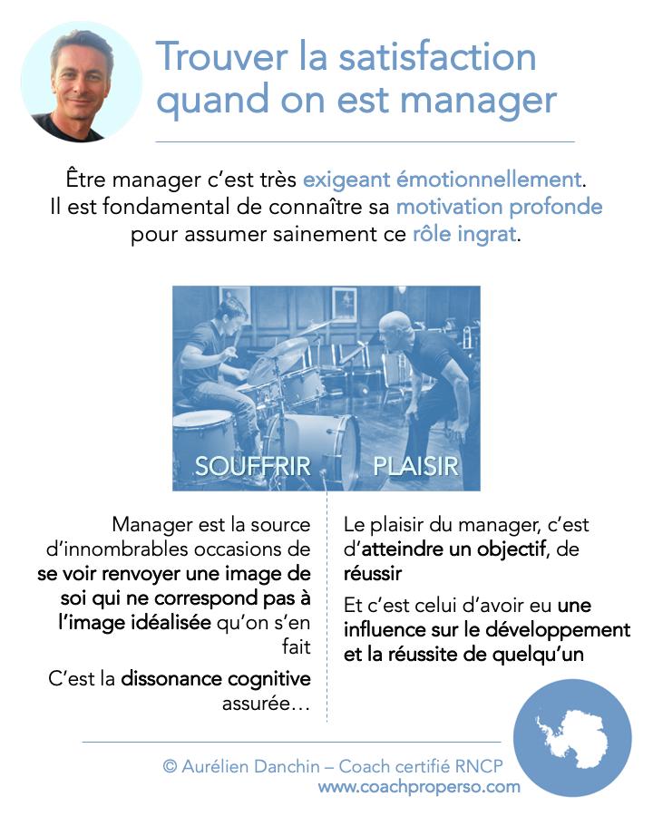 Coaching en management sur Toulouse