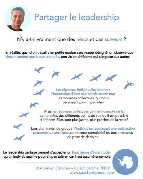 Partager le leadership