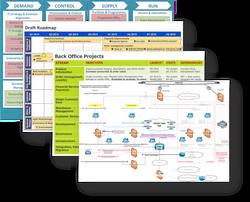 Enterprise Architecture review
