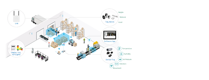 teamnet kainext visual shop floor industry 4.0 smart factory real-time connected iot software sensors plc automation digitisation innovation