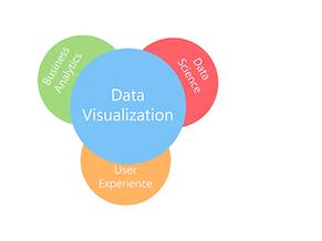 teamnet marine data analytics publishing science visualisations