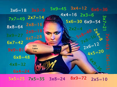 2,ADJUST FOR PDF,Ronda Rousey Tables Pos