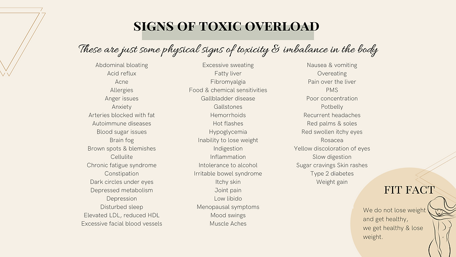 Signs of toxic overload