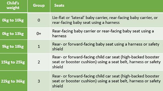 car seats.png
