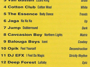 DJ Mag Chart 1993 - LA California