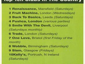 DJ Mag Top 10 Club Listings