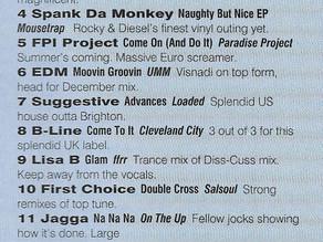Al Mackenzie  DJ Hype Chart 1993