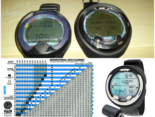 Dive Computers: What are they and why you want one