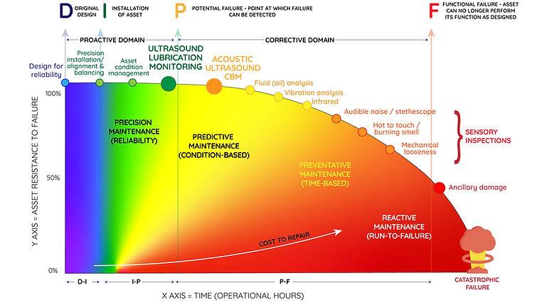 dipf-chart1.jpg