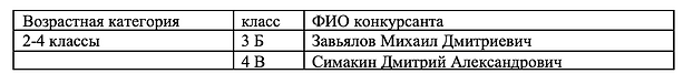 "ученик года в номинации ""наша надежда"""