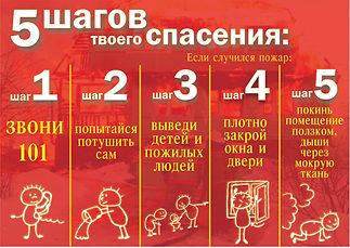 5 шагов твоего спасения