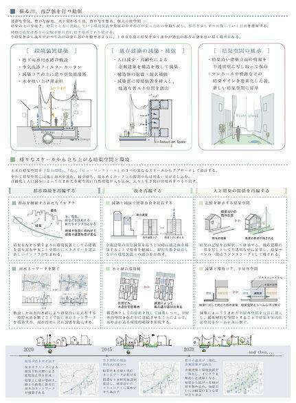 東京暗渠再生_2.jpg