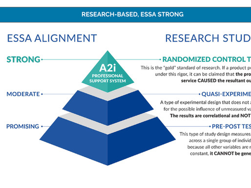 """A2i Professional Support System is ESSA """"Strong"""""""