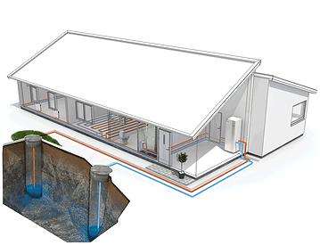 Funktionsweise Grundwasser