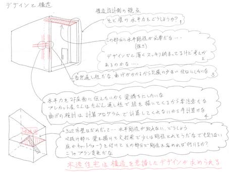 デザインと構造