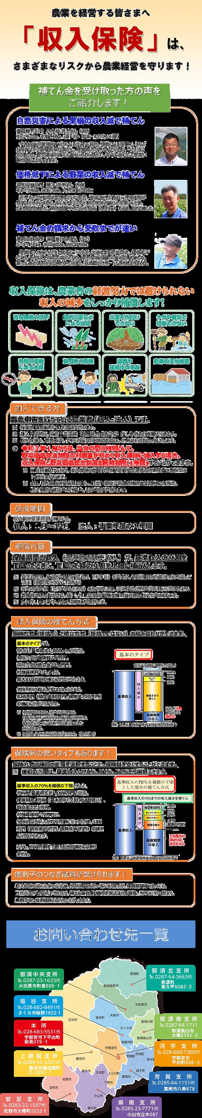 (パンフレット)収入保険.png