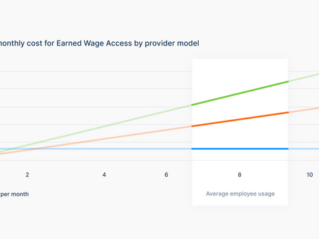 Not all early wage access is created equal.