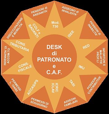 Ruota Caf Arancione.png