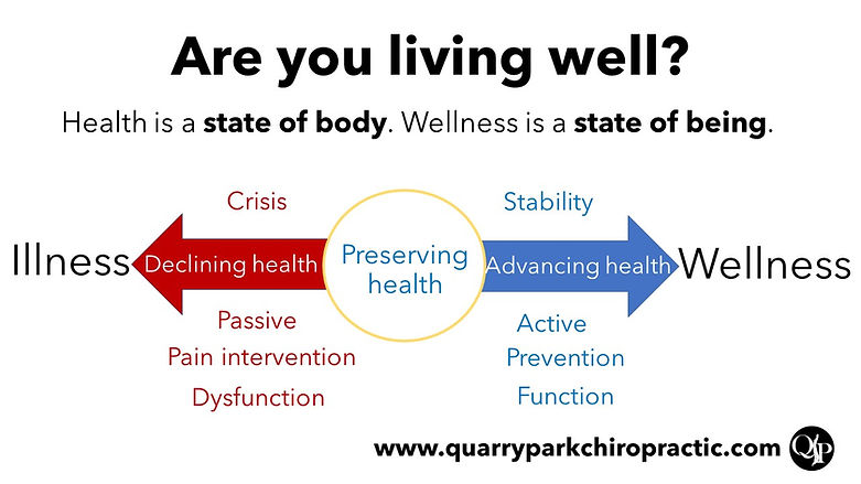Are you living well_QPC 2021.jpg