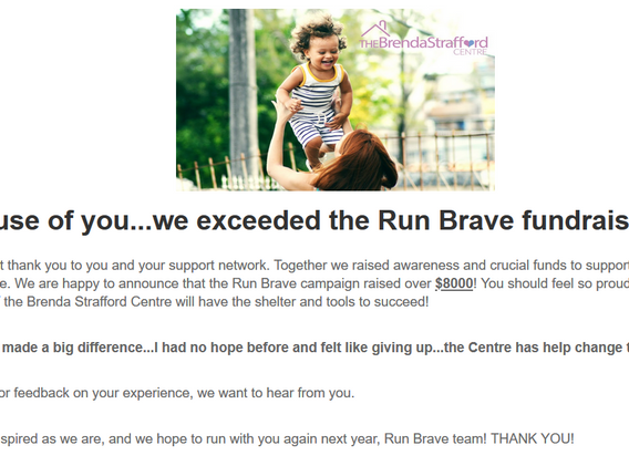 Run Brave 2020 results!